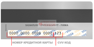 CVV code for Visa cards